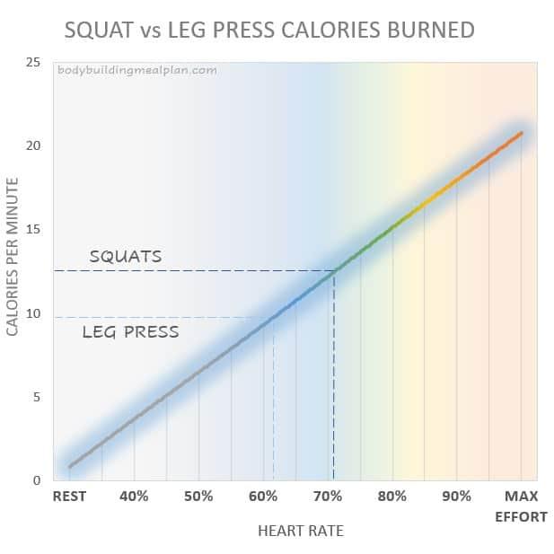 Benefits Of Squats Calories Burned