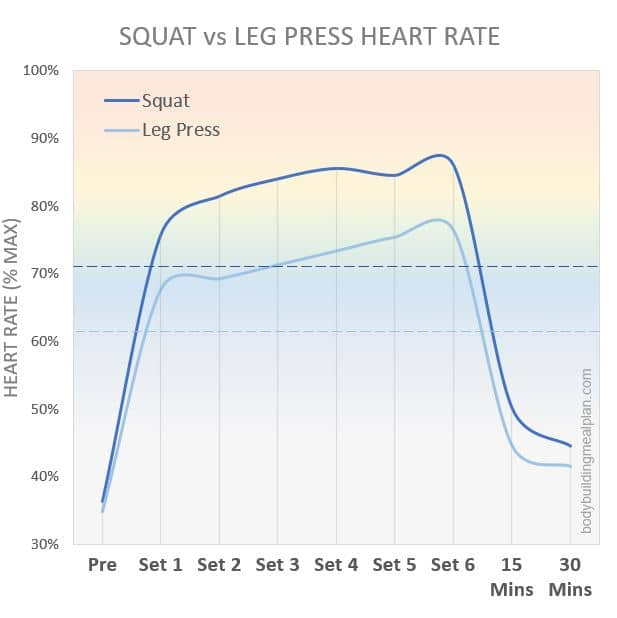 Benefits Of Squats Heart Rate