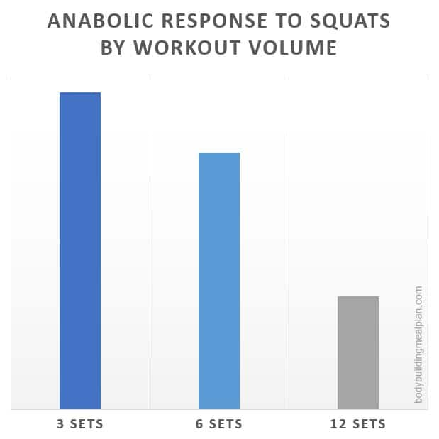 Benefits Of Squats Shorter Workouts