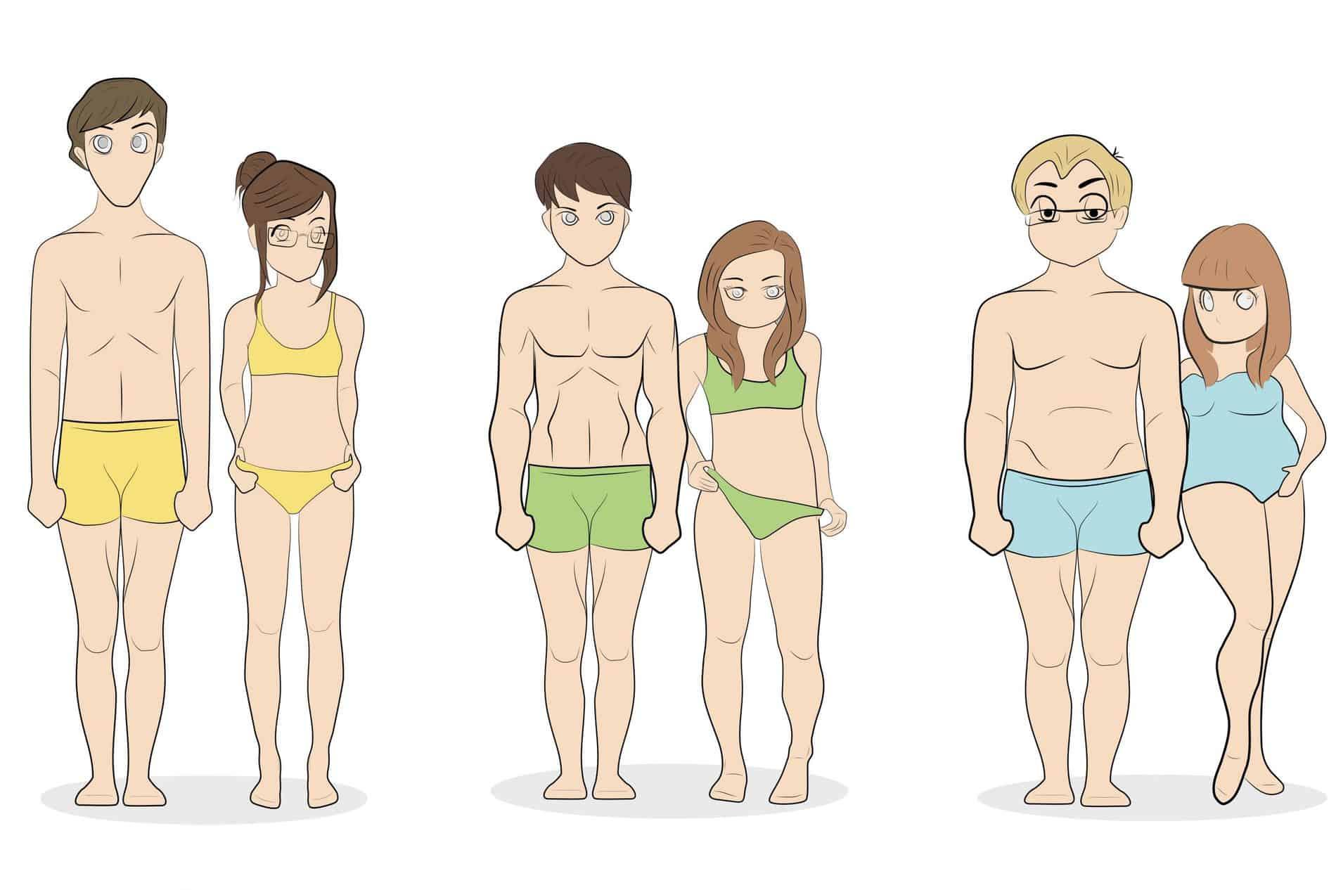 Body Type Quiz 2