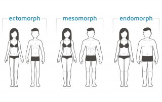 Body Type Quiz 3