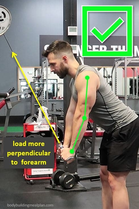 Cable Triceps Pressdown Form