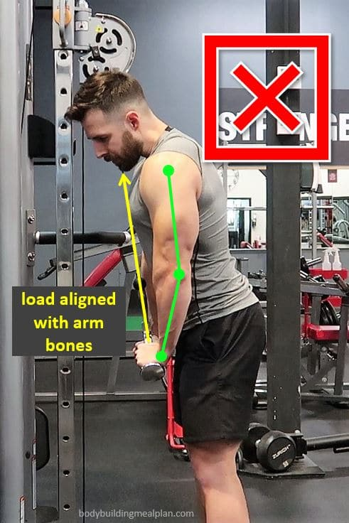 Cable Triceps Pressdown Mistake
