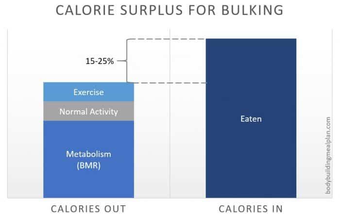 dieta dukan sau ketogenica a explicat