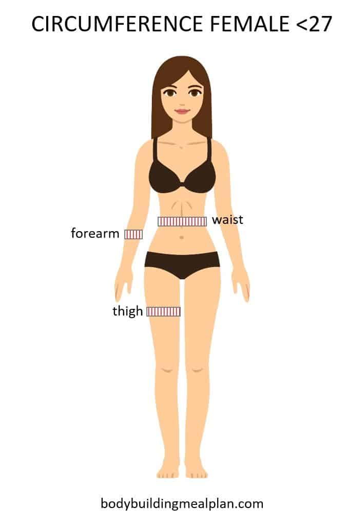 Circumference Measurements Body Fat Percentage Calculator Female Younger - Katch Mcardle