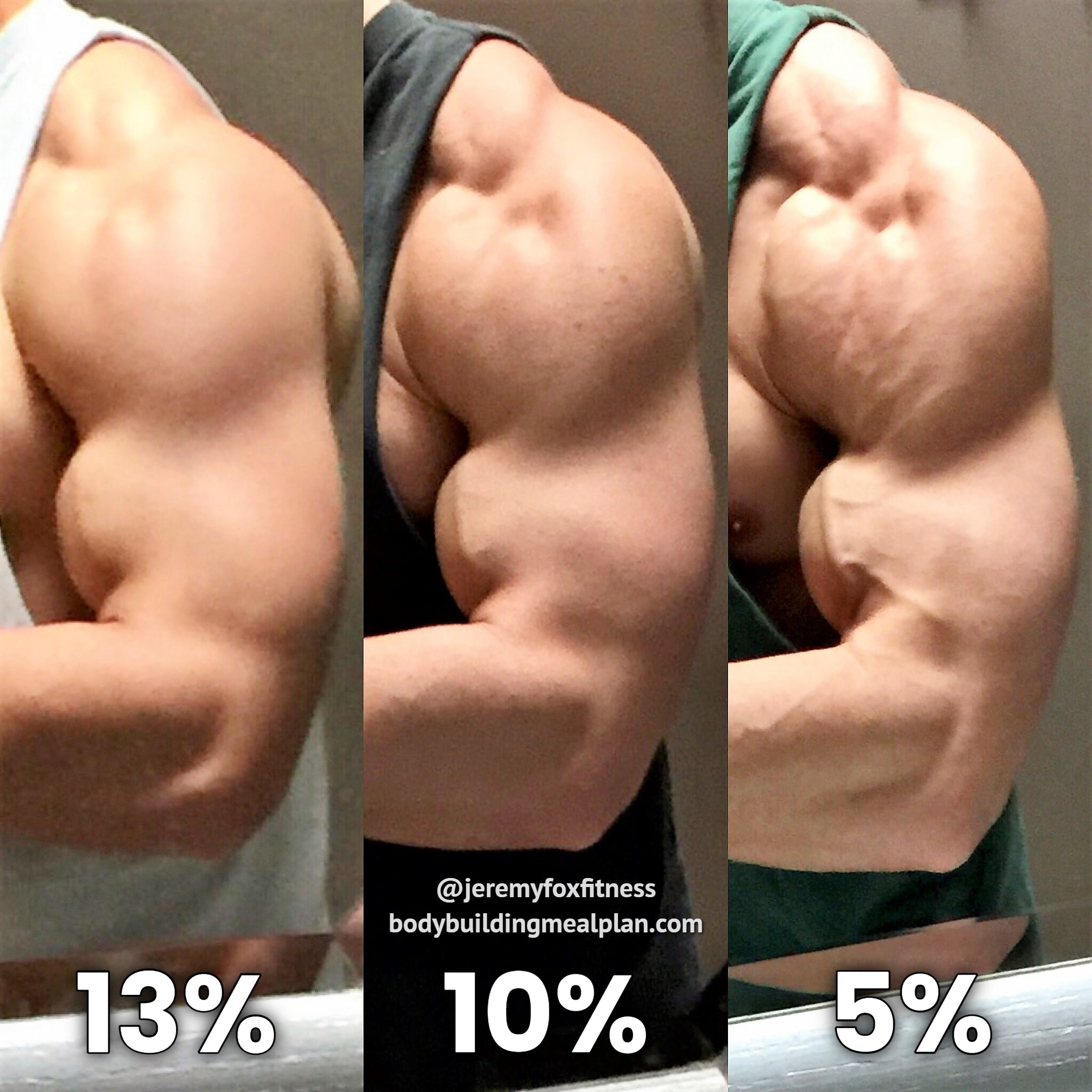 How To Make Your Veins Show Body Fat