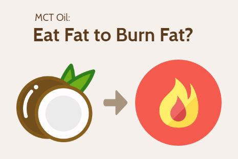 MCT Oil - Eat Fat to Burn Fat