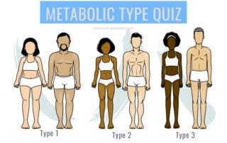 Metabolic Type Quiz