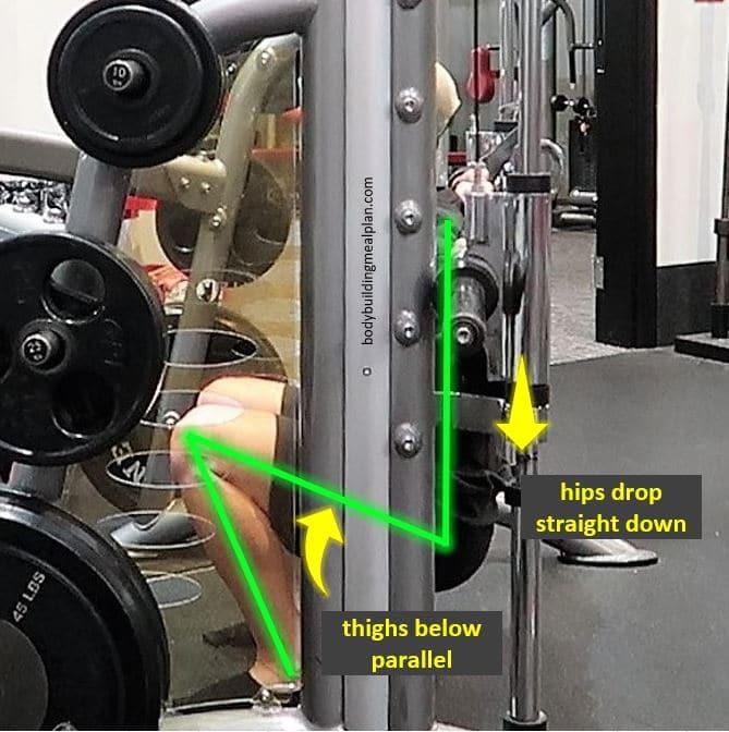 Smith Machine Hack Squat Form Side View