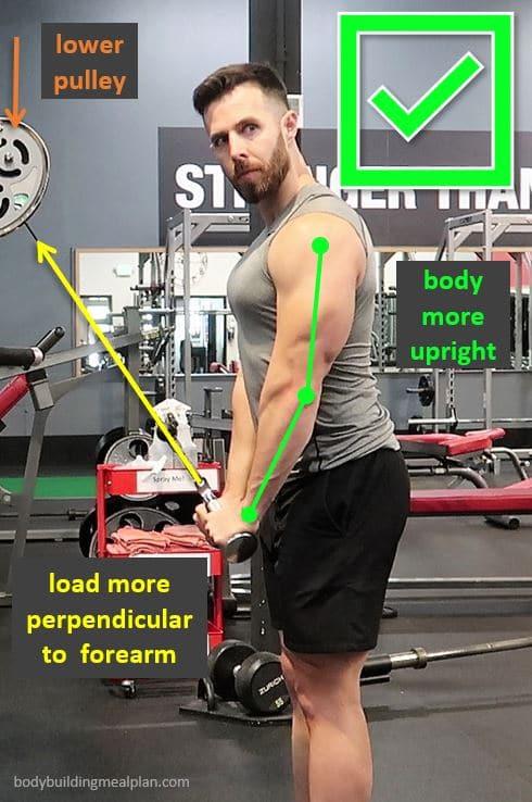 Triceps Pressdown Form
