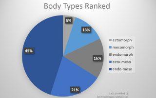 body type quiz results - body type calculator