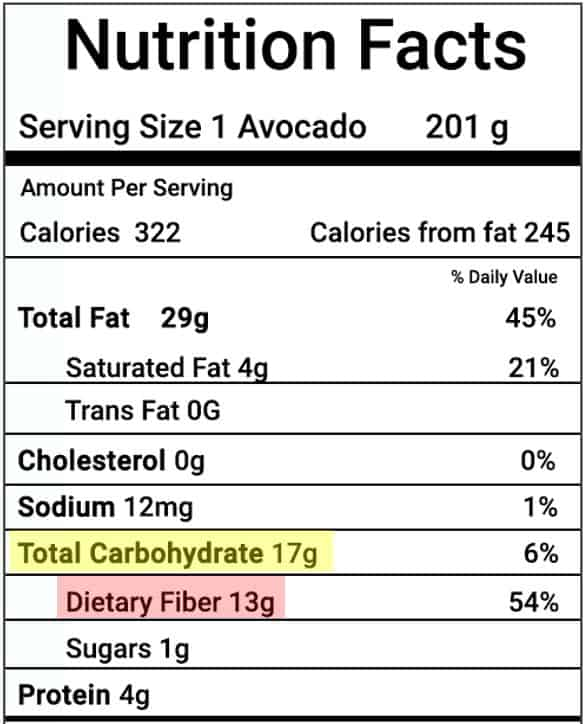 net carbs in avocado